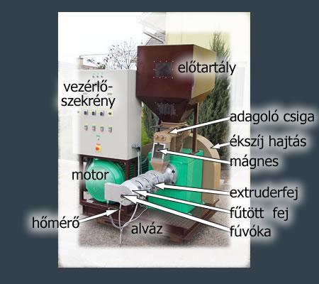 szaraz_extruder_monex